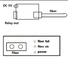 fiber wire detector
